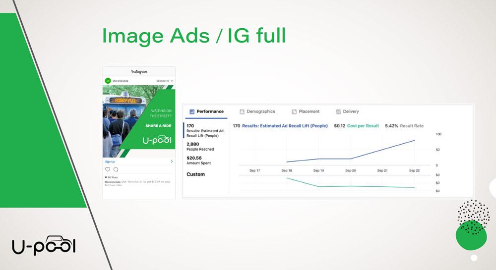 u-pool digital marketing course projects