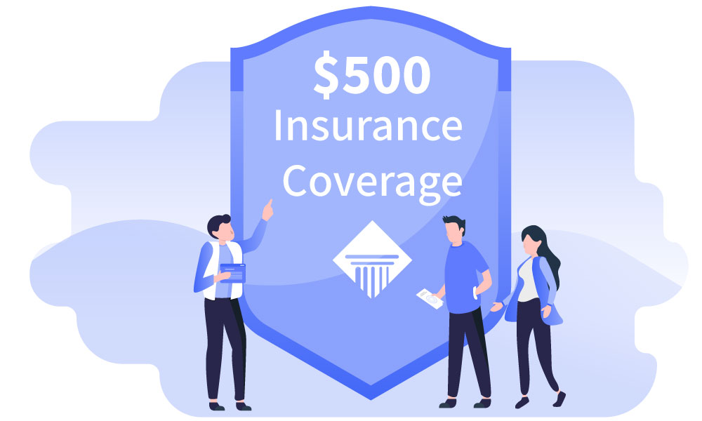insurance coverage for international student in canada
